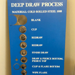 Deep Draw Process